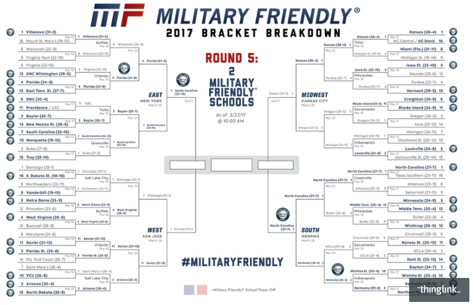 Military Friendly 2017 #MarchMadness Bracket